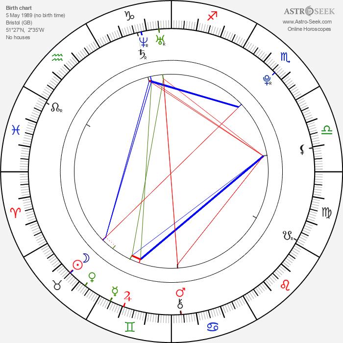 Larissa Wilson - Astrology Natal Birth Chart