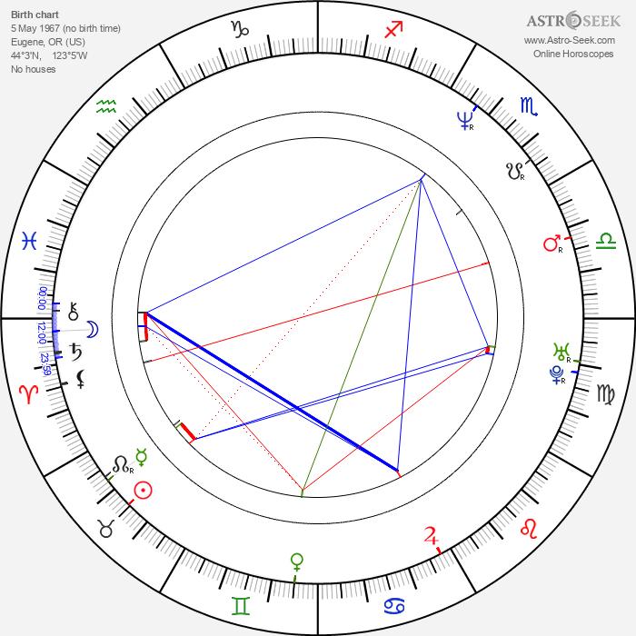 Larkin Campbell - Astrology Natal Birth Chart