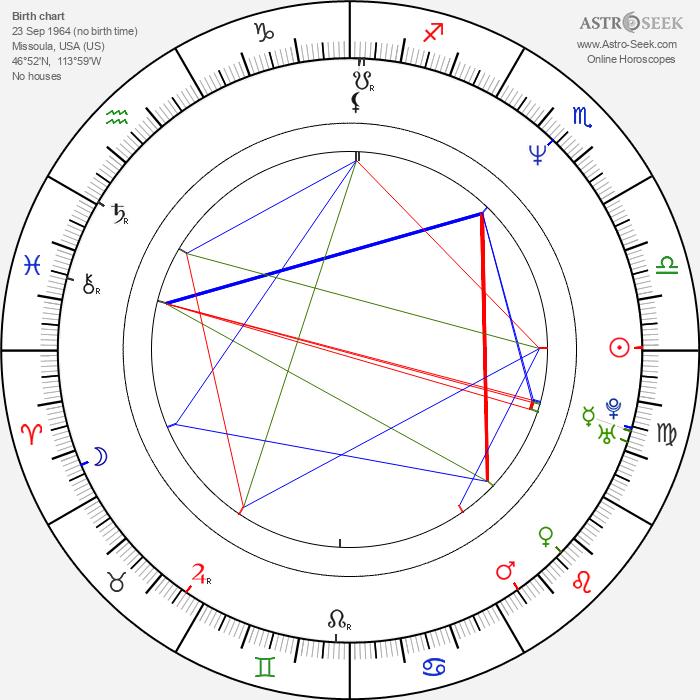 Larry B. Krystkowiak - Astrology Natal Birth Chart