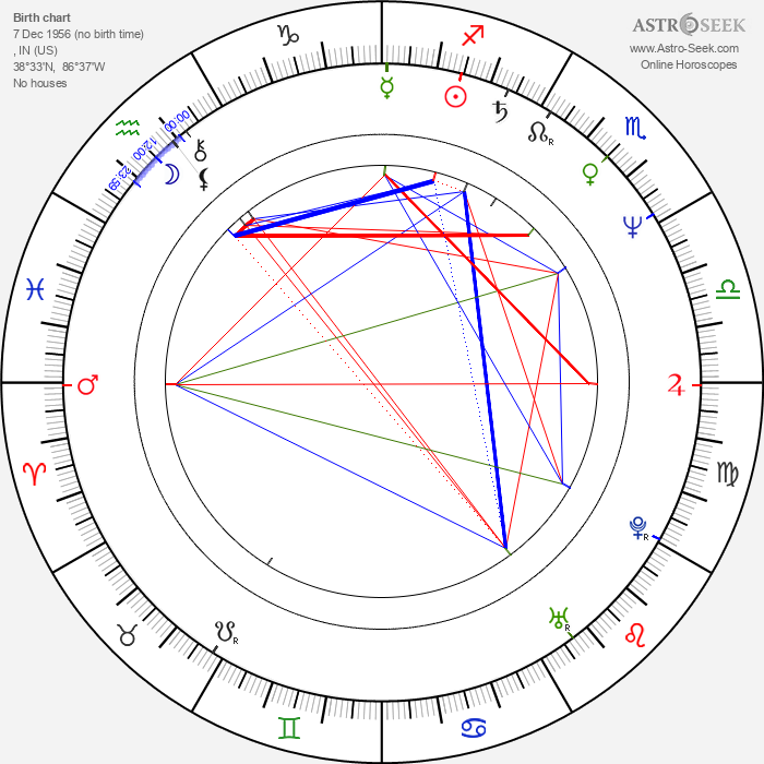 Larry Bird - Astrology Natal Birth Chart