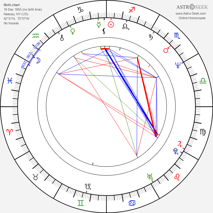 Larry Cahn - Astrology Natal Birth Chart