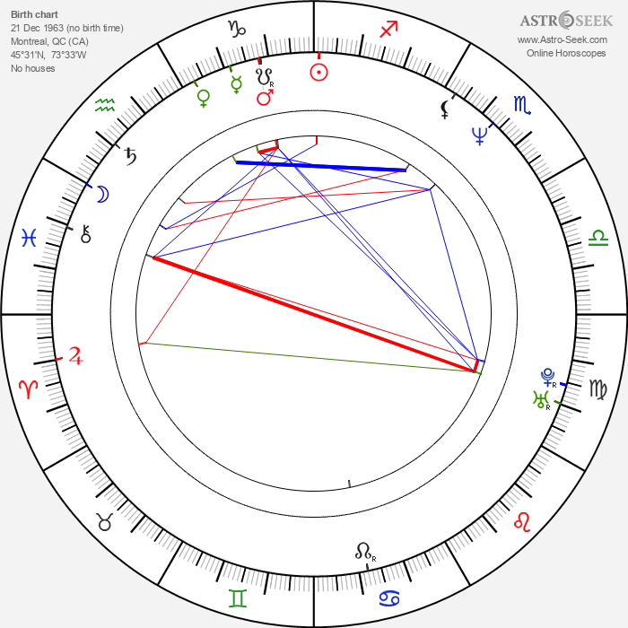 Larry Day - Astrology Natal Birth Chart