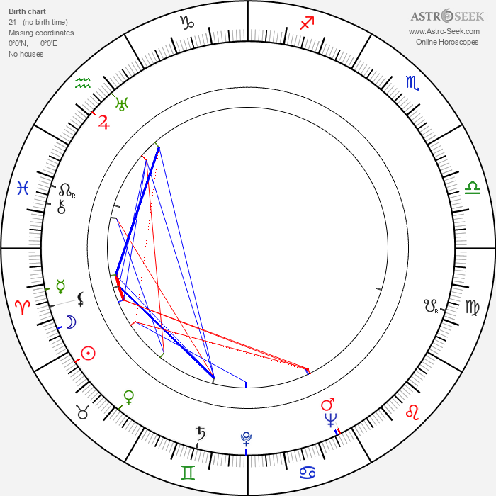 Larry J. Blake - Astrology Natal Birth Chart