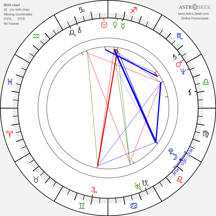 Larry Jack Dotson - Astrology Natal Birth Chart