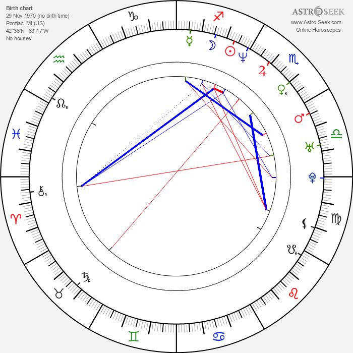 Larry Joe Campbell - Astrology Natal Birth Chart