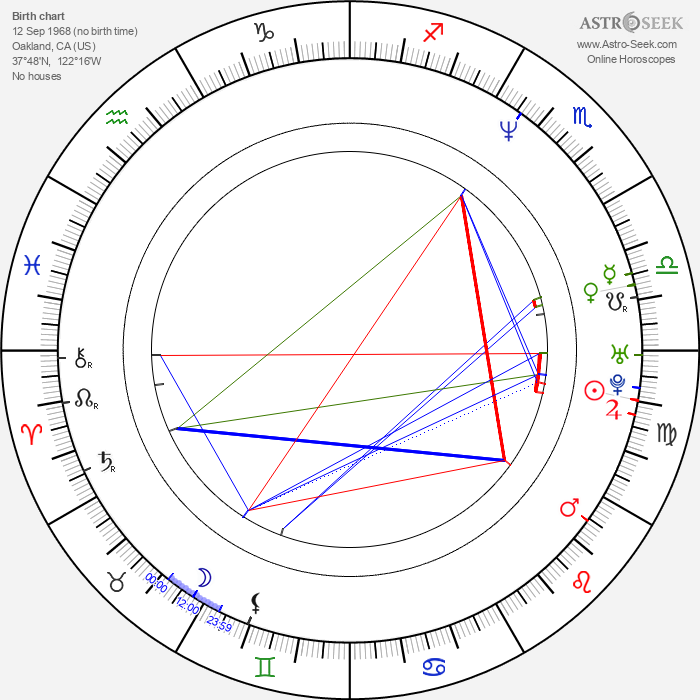 Larry LaLonde - Astrology Natal Birth Chart