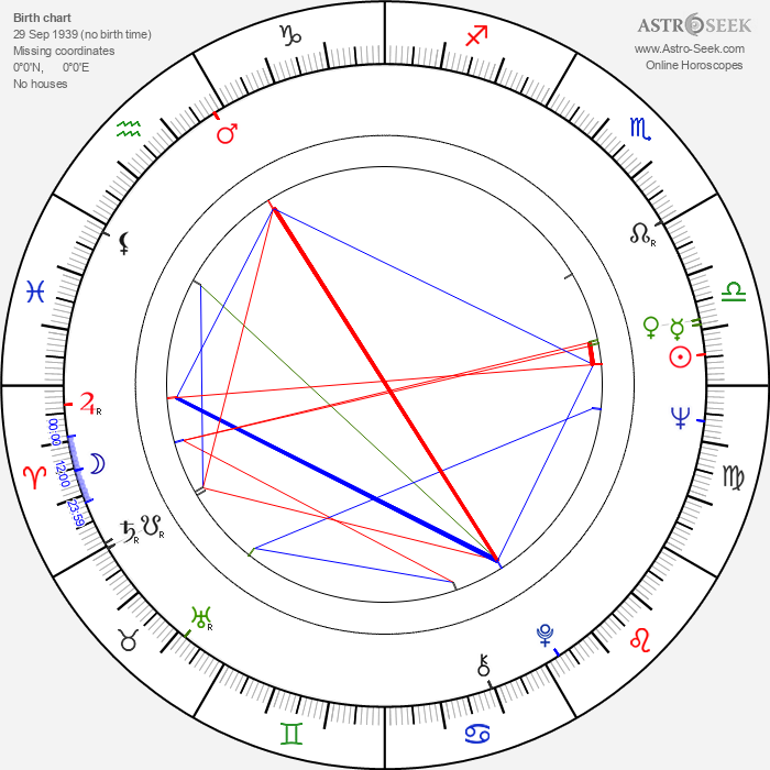 Larry Linville - Astrology Natal Birth Chart