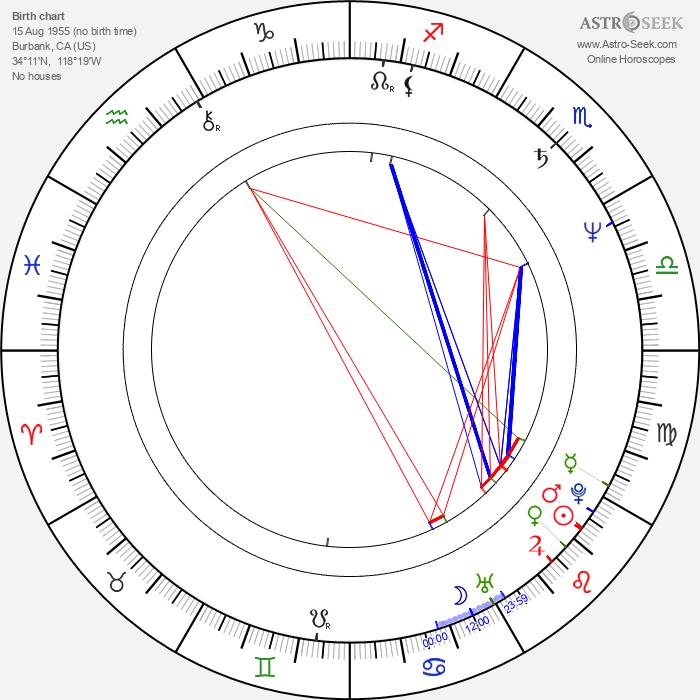 Larry Mathews - Astrology Natal Birth Chart