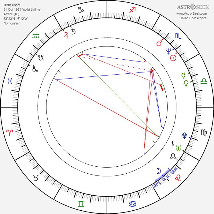 Larry Mullen Jr. - Astrology Natal Birth Chart