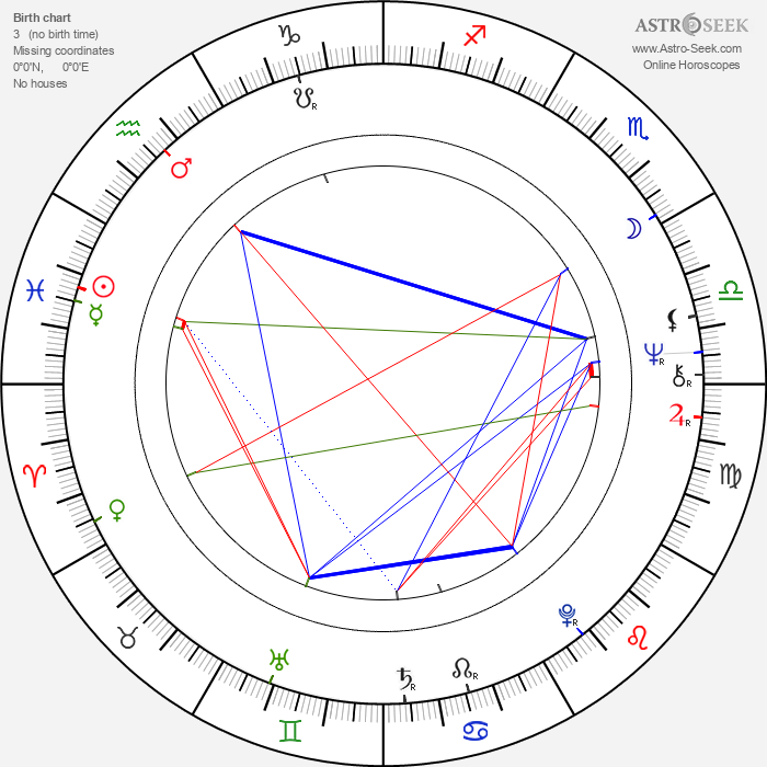 Larry Pine - Astrology Natal Birth Chart