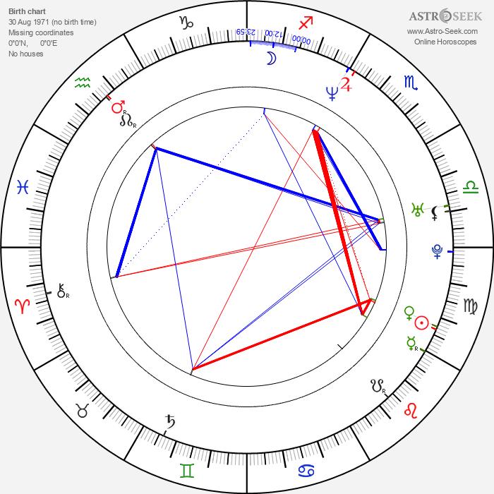 Lars Frederiksen - Astrology Natal Birth Chart