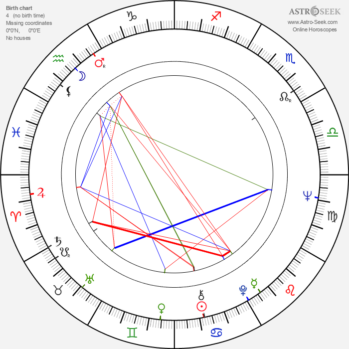 Lars G. Thelestam - Astrology Natal Birth Chart