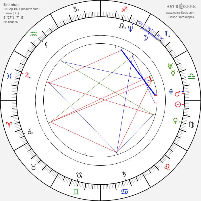 Lars Gärtner - Astrology Natal Birth Chart