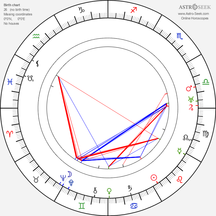 Lars Hanson - Astrology Natal Birth Chart