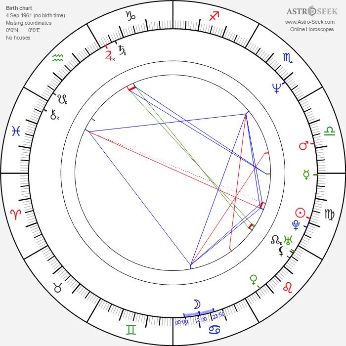 Lars Jönsson - Astrology Natal Birth Chart