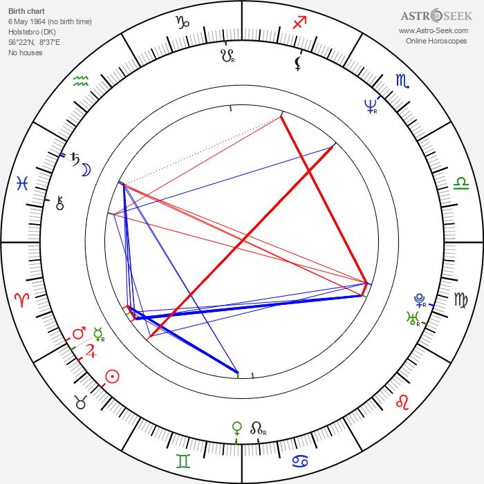 Lars Mikkelsen - Astrology Natal Birth Chart