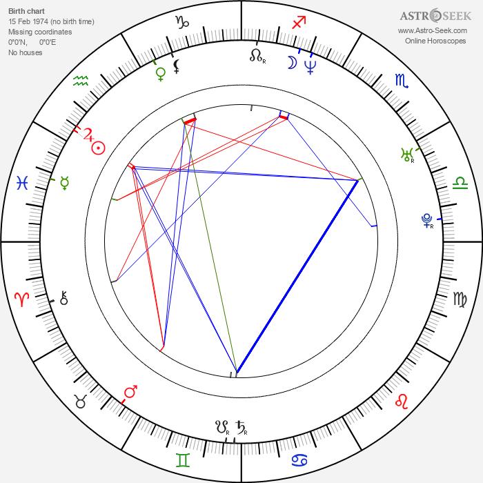 Lars Ramslie - Astrology Natal Birth Chart