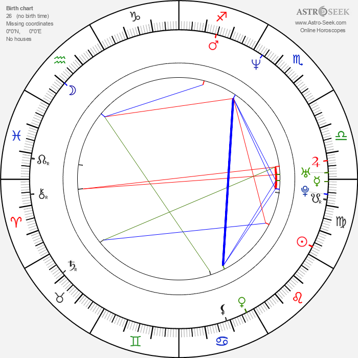 Lars Ranthe - Astrology Natal Birth Chart