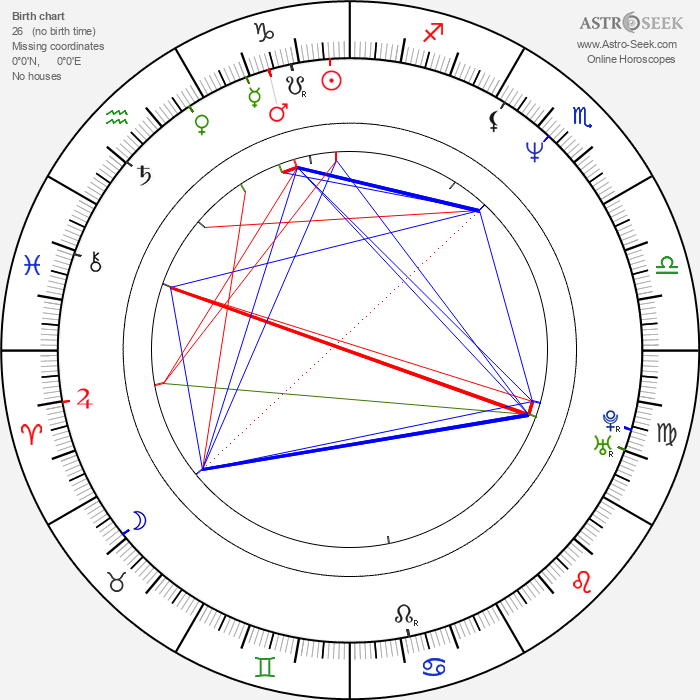 Lars Ulrich - Astrology Natal Birth Chart