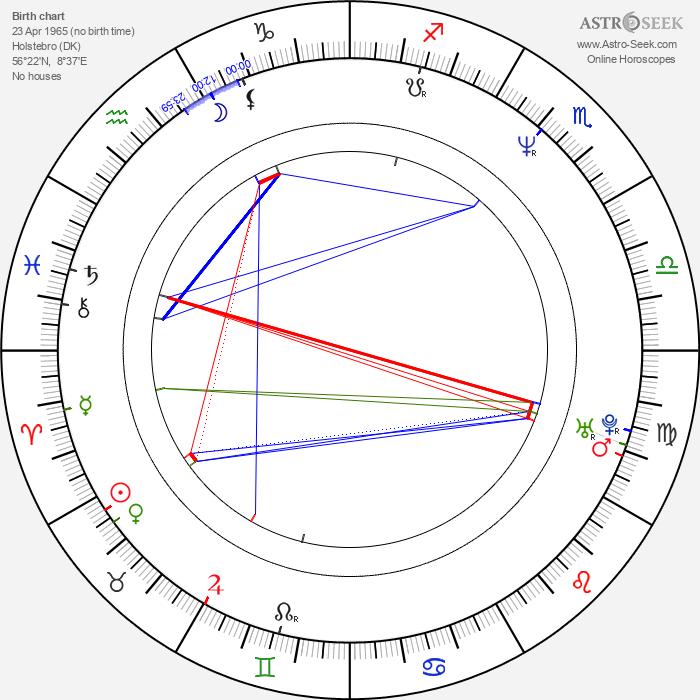 Lasse Spang Olsen - Astrology Natal Birth Chart