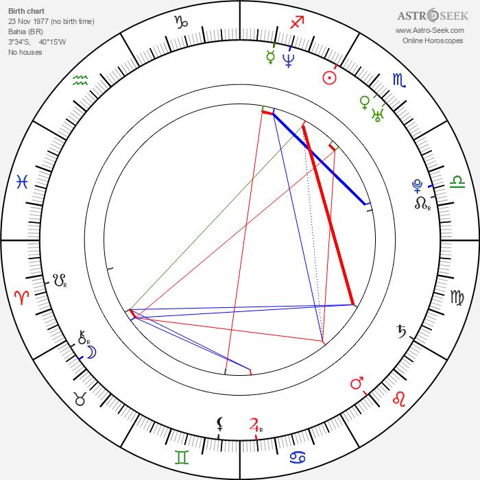 Lateef Crowder - Astrology Natal Birth Chart