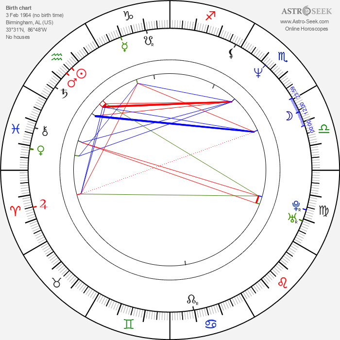 Latham Gaines - Astrology Natal Birth Chart