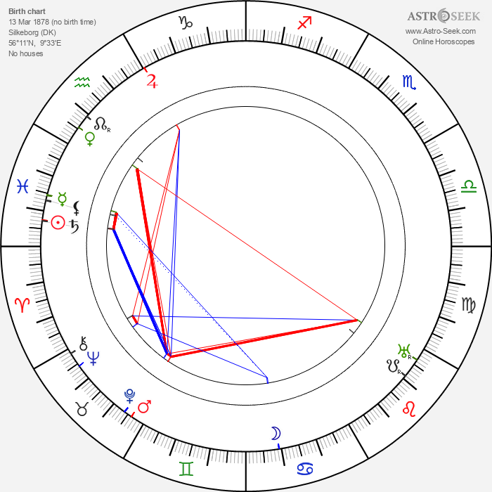 Lau Lauritzen - Astrology Natal Birth Chart