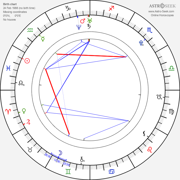 Laudya Cynthia Bella - Astrology Natal Birth Chart