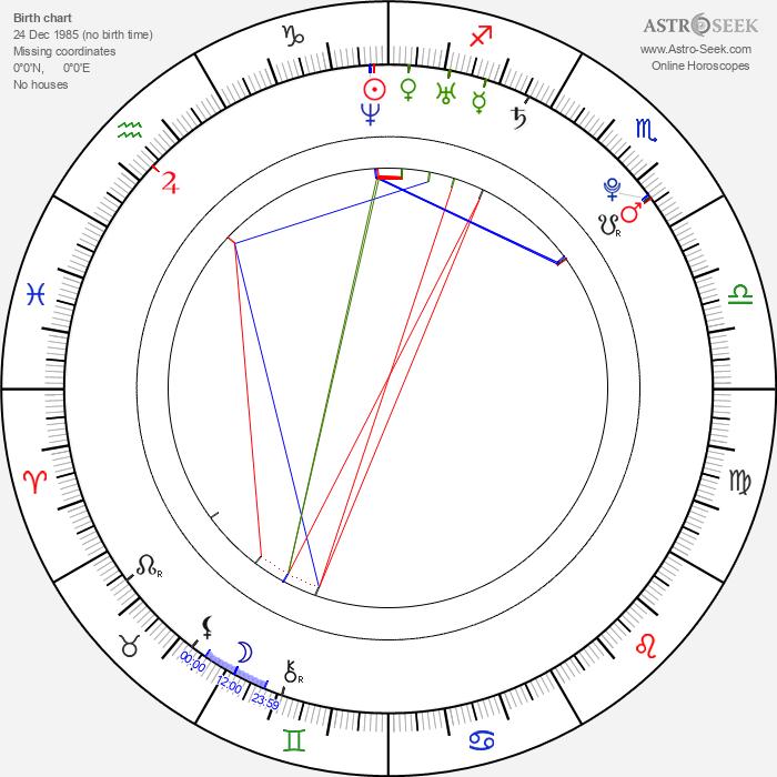 Laura Aikman - Astrology Natal Birth Chart