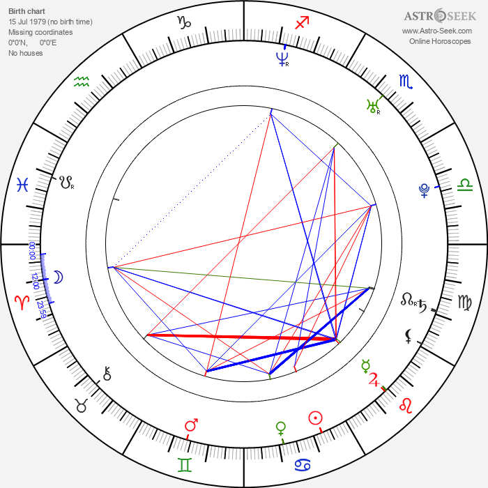 Laura Benanti - Astrology Natal Birth Chart