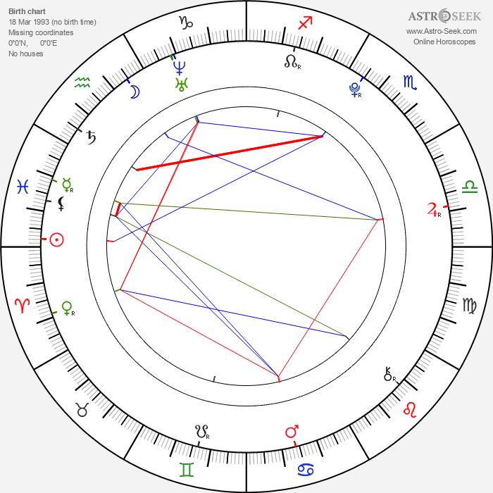 Laura Berschuck - Astrology Natal Birth Chart