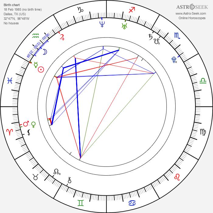 Laura Brown - Astrology Natal Birth Chart