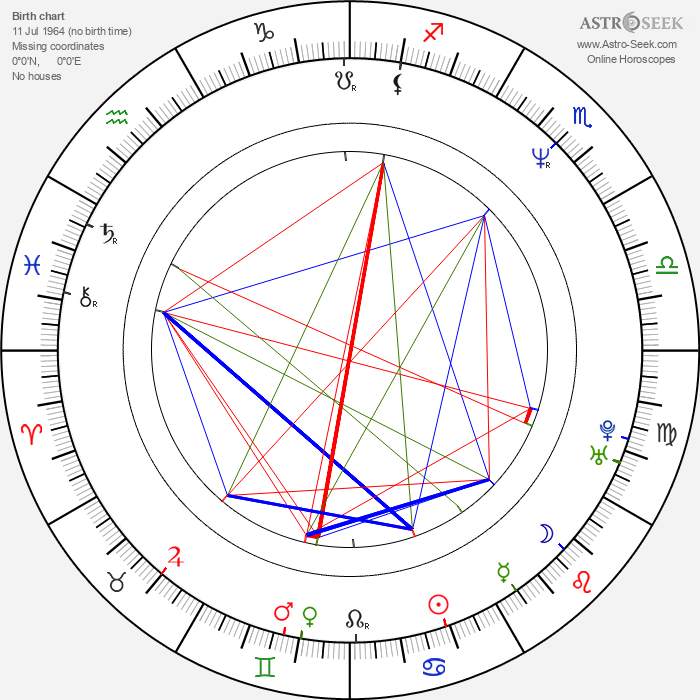 Laura Cayouette - Astrology Natal Birth Chart