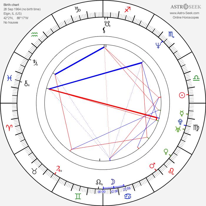 Laura Cerón - Astrology Natal Birth Chart