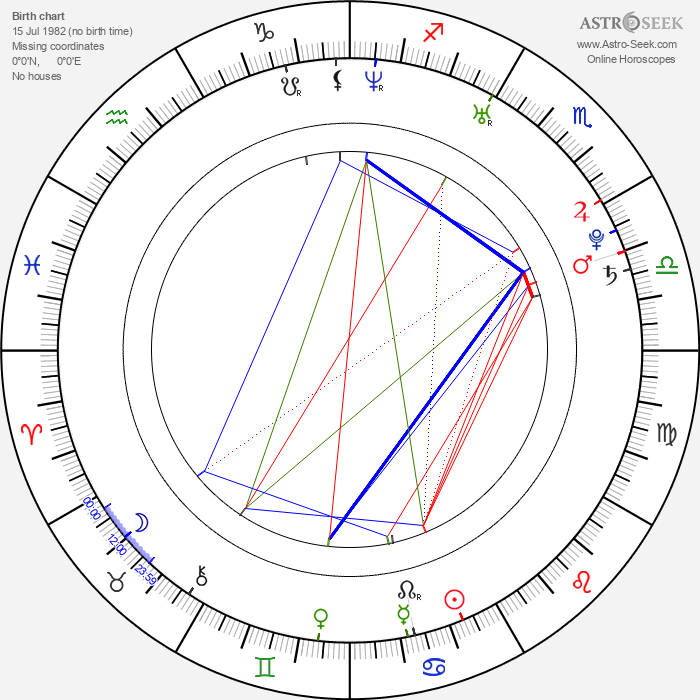 Laura Chiatti - Astrology Natal Birth Chart