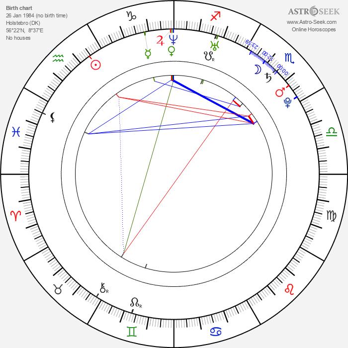 Laura Christensen - Astrology Natal Birth Chart