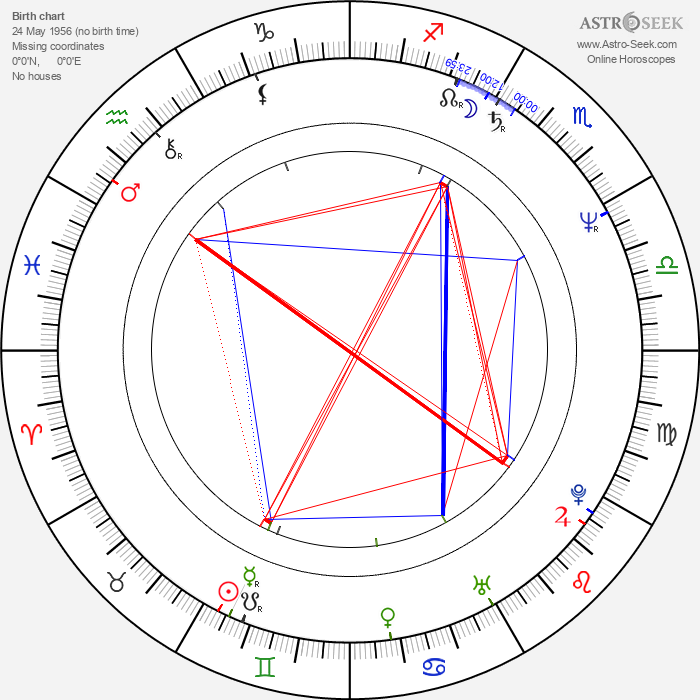 Laura D'Angelo - Astrology Natal Birth Chart