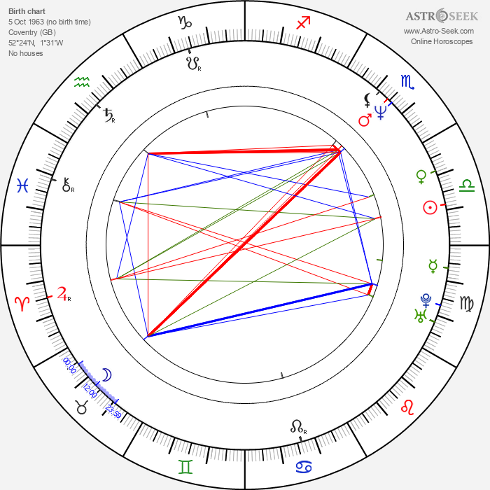 Laura Davies - Astrology Natal Birth Chart