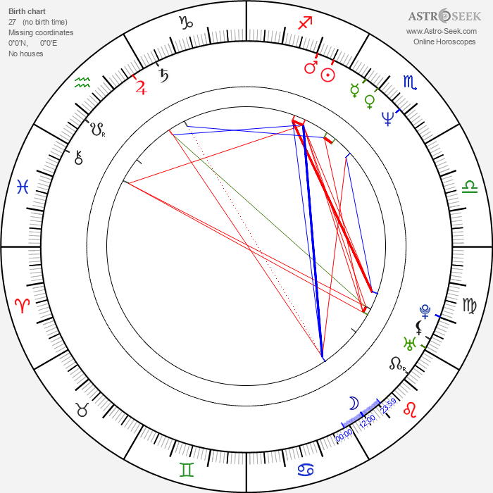 Laura del Sol - Astrology Natal Birth Chart