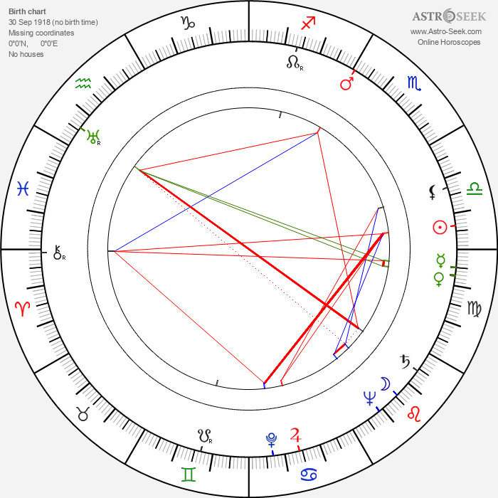 Laura Gore - Astrology Natal Birth Chart