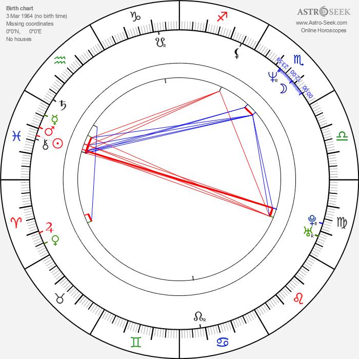 Laura Harring - Astrology Natal Birth Chart