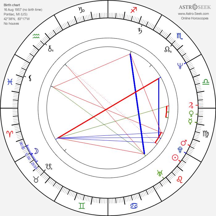 Laura Innes - Astrology Natal Birth Chart