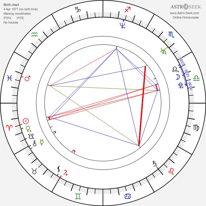 Laura Jansen - Astrology Natal Birth Chart