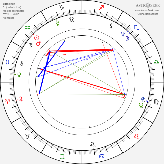 Laura Linney - Astrology Natal Birth Chart