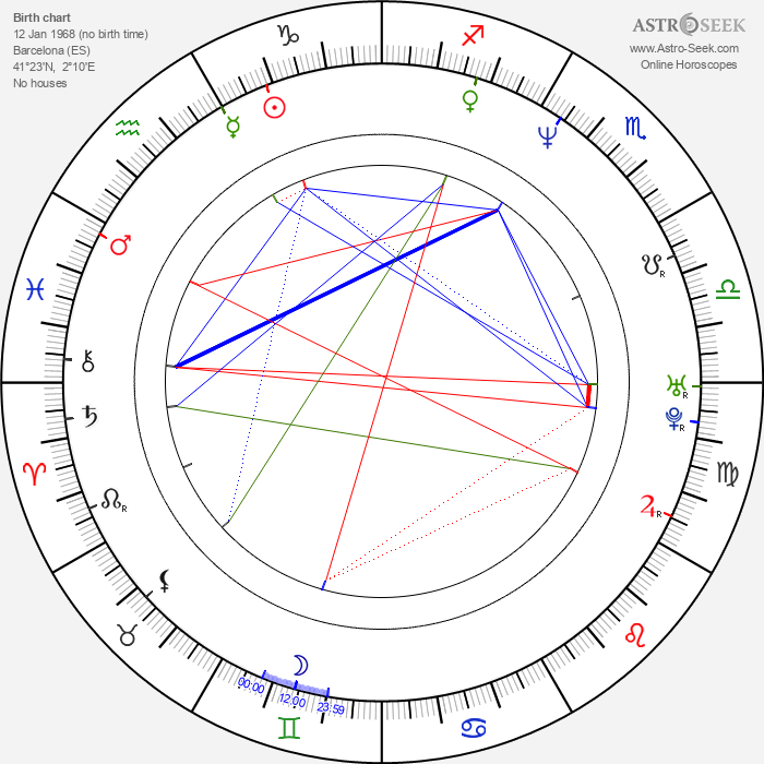 Laura Mañá - Astrology Natal Birth Chart