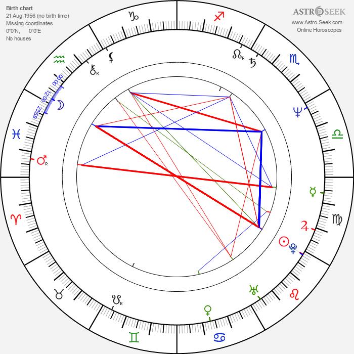 Laura Morante - Astrology Natal Birth Chart