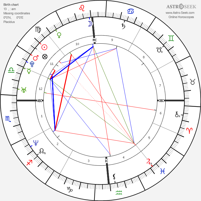 Laura Politano - Astrology Natal Birth Chart