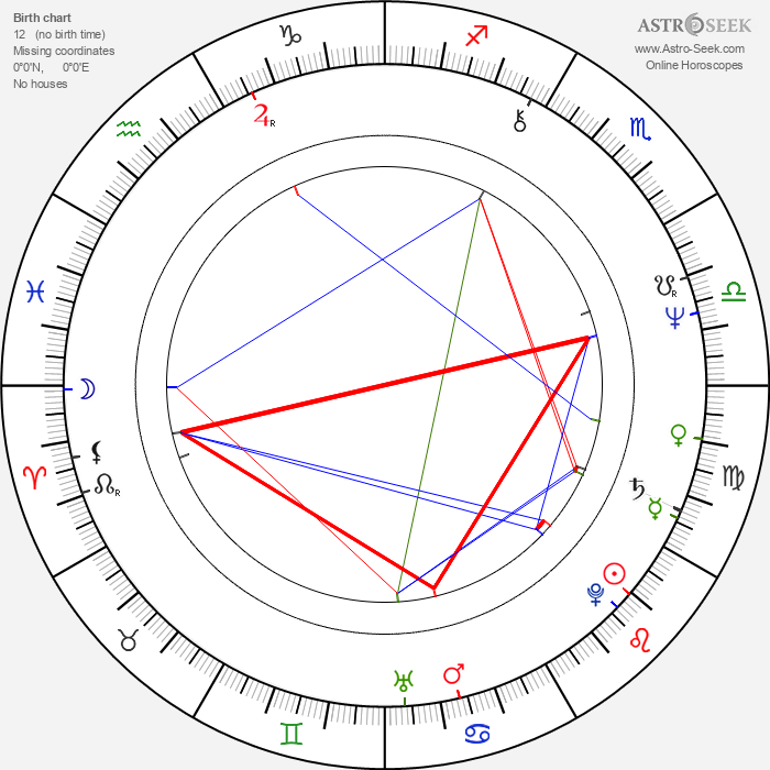 Laura Ruotsalo - Astrology Natal Birth Chart