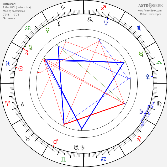 Laura Schuhrk - Astrology Natal Birth Chart
