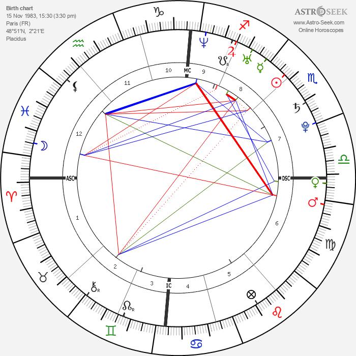 Laura Smet - Astrology Natal Birth Chart